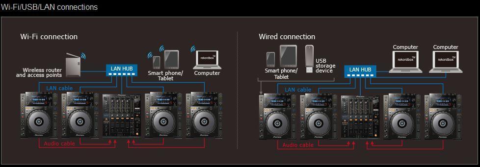PIONEER CDJ-900nexus Professional Multi-Player, CD/MP3/USB